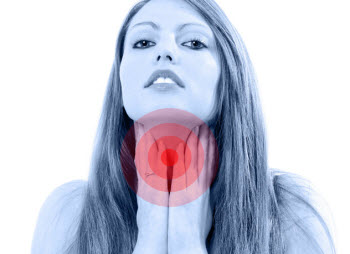Azithromycin in the treatment of throat